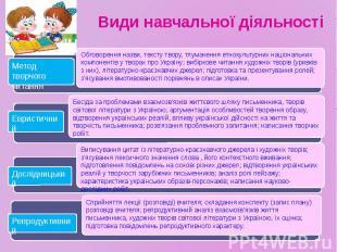 Види навчальної діяльності