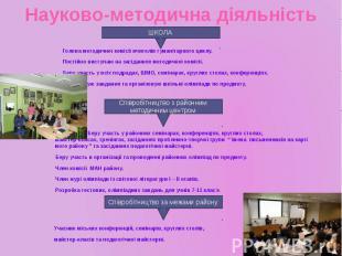 Науково-методична діяльність Голова методичної комісії вчителів гуманітарного ци