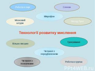 Технології розвитку мислення