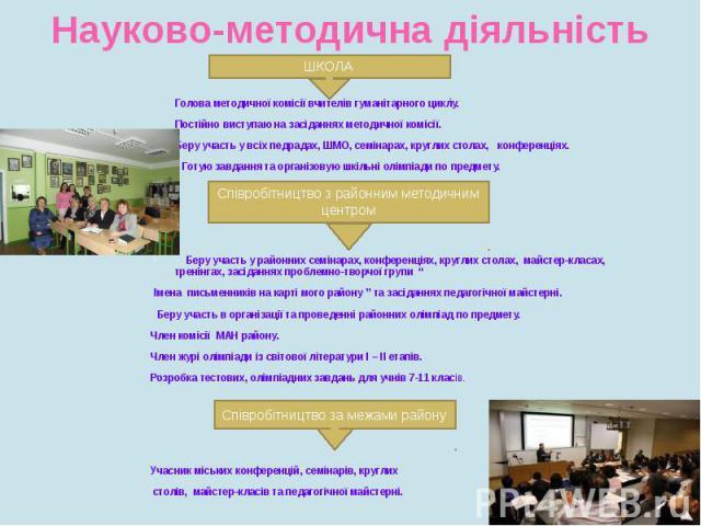 Науково-методична діяльність Голова методичної комісії вчителів гуманітарного циклу. Постійно виступаю на засіданнях методичної комісії. Беру участь у всіх педрадах, ШМО, семінарах, круглих столах, конференціях. Готую завдання та організовую шкільні…