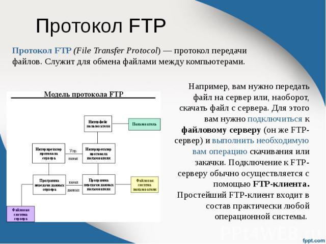 Протокол FTP Протокол FTP (File Transfer Protocol) — протокол передачи файлов. Служит для обмена файлами между компьютерами.