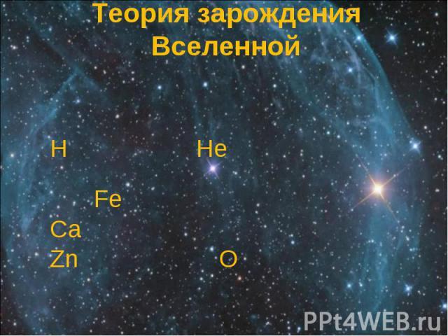 Теория зарождения Вселенной