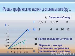 Решая графические задачи ,вспомним алгебру... Заполни таблицу Найти координаты т