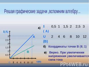 Решая графические задачи ,вспомним алгебру... Координаты точки В (8; 1) Верно. П