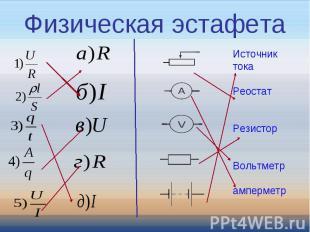 Физическая эстафета Источник токаРеостатРезисторВольтметрамперметр