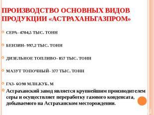 ПРОИЗВОДСТВО ОСНОВНЫХ ВИДОВ ПРОДУКЦИИ «АСТРАХАНЬГАЗПРОМ» СЕРА- 4704,5 ТЫС. ТОННБ