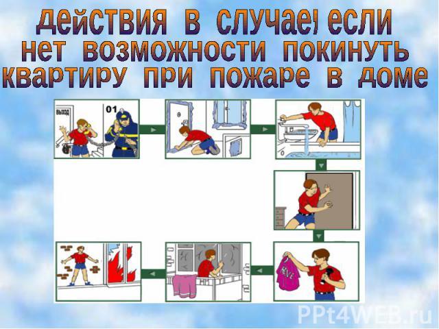 инструкция при пожаре в помещении