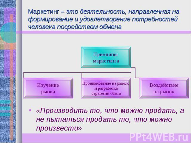 Маркетинг – это деятельность, направленная на формирование и удовлетворение потребностей человека посредством обмена «Производить то, что можно продать, а не пытаться продать то, что можно произвести»