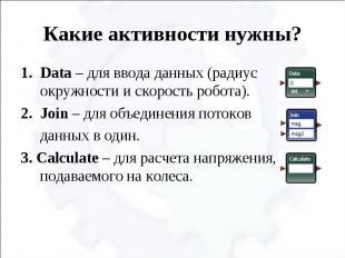 Какие активности нужны? Data – для ввода данных (радиус окружности и скорость ро