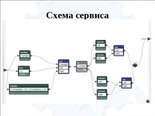 Схема сервиса