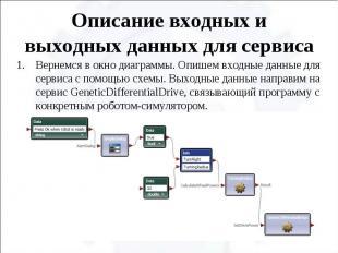 Описание входных и выходных данных для сервиса Вернемся в окно диаграммы. Опишем