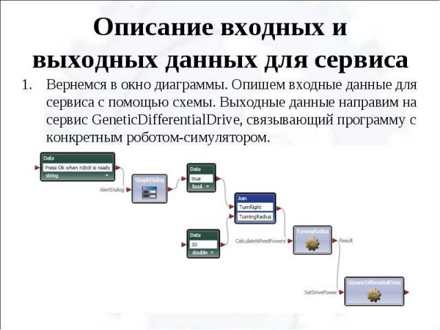 Описание входных и выходных данных для сервиса Вернемся в окно диаграммы. Опишем входные данные для сервиса с помощью схемы. Выходные данные направим на сервис GeneticDifferentialDrive, связывающий программу с конкретным роботом-симулятором.