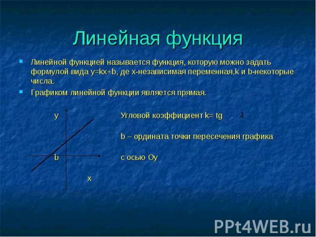 Линейная функция Линейной функцией называется функция, которую можно задать формулой вида y=kx+b, де x-независимая переменная,k и b-некоторые числа.Графиком линейной функции является прямая. у Угловой коэффициент k= tg b – ордината точки пересечения…