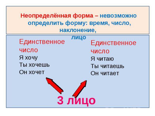 Неопределённая форма – невозможно определить форму: время, число, наклонение, лицо Единственное числоЯ хочуТы хочешьОн хочет ЕдинственноечислоЯ читаюТы читаешьОн читает 3 лицо