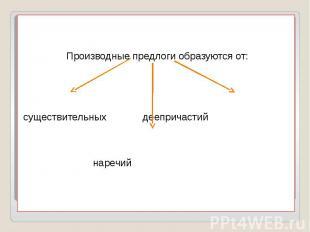 Производные предлоги образуются от:существительных деепричастий наречий