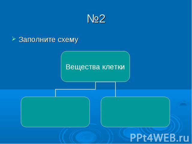 №2Заполните схему