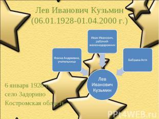 Лев Иванович Кузьмин(06.01.1928-01.04.2000 г.) Лев Иванович КузьминФаина Андреев