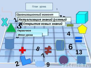 План урока Организационный момент Актуализация знаний (устный счёт) Открытие нов