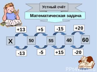 Устный счёт Математическая задача