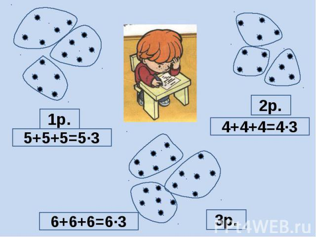 5+5+5=5∙3 4+4+4=4∙3 6+6+6=6∙3