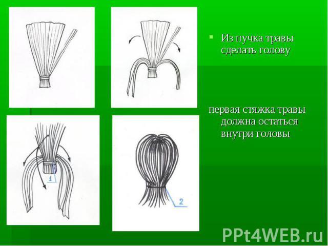 Из пучка травы сделать головупервая стяжка травы должна остаться внутри головы
