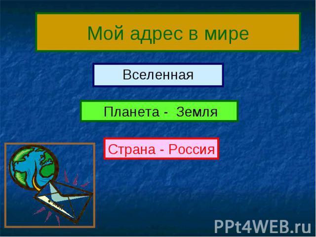 Вселенная Мой адрес в мире Планета - Земля Страна - Россия