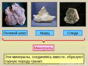 Полевой шпат Кварц Слюда Минералы Эти минералы, соединяясь вместе, образуютгорну