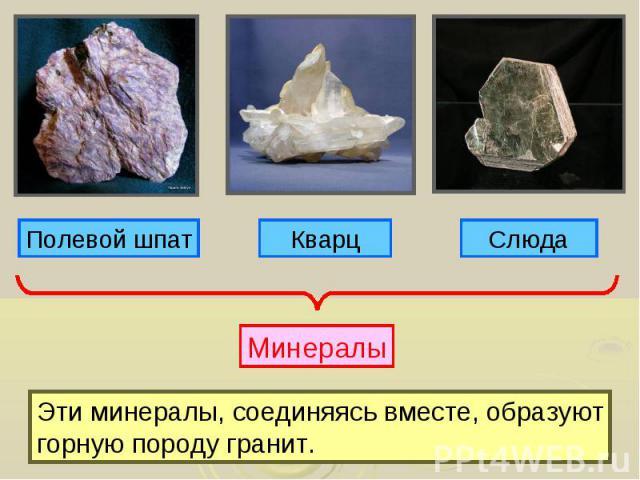 Полевой шпат Кварц Слюда Минералы Эти минералы, соединяясь вместе, образуютгорную породу гранит.