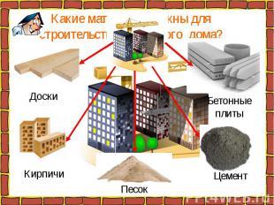 Какие материалы нужны для строительства городского дома?