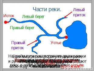 Части реки.Как называют начало реки?