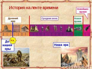 История на ленте времени