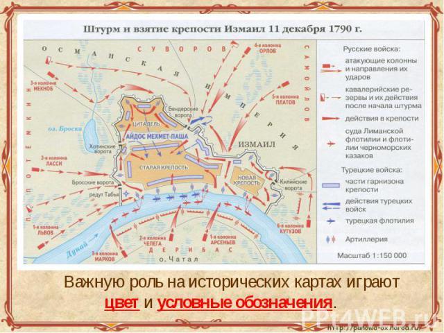 Важную роль на исторических картах играют цвет и условные обозначения.