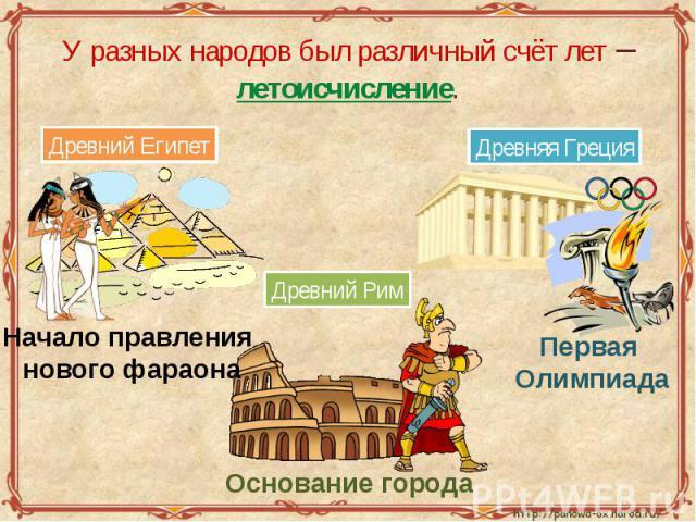 У разных народов был различный счёт лет – летоисчисление. Начало правления нового фараона Первая Олимпиада Основание города