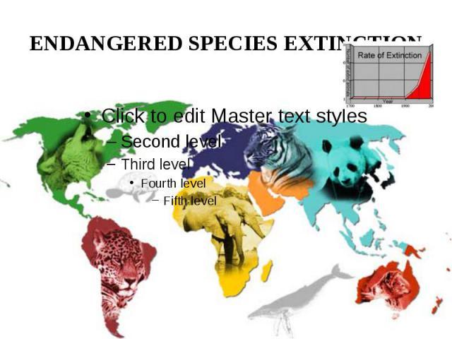 ENDANGERED SPECIES EXTINCTION