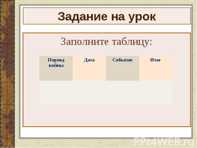 Заполните таблицу: Задание на урок