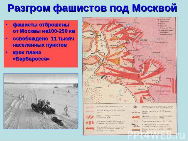 Разгром фашистов под Москвой фашисты отброшены от Москвы на100-250 кмосвобождено 11 тысяч населенных пунктовкрах плана «Барбаросса»