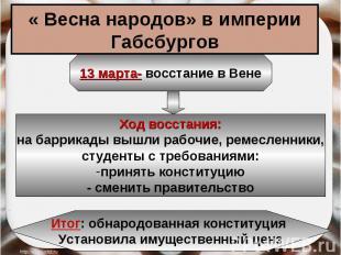« Весна народов» в империи Габсбургов 13 марта- восстание в Вене Ход восстания:н