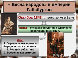 « Весна народов» в империи Габсбургов Октябрь 1848 г. - восстание в Вене Повод –
