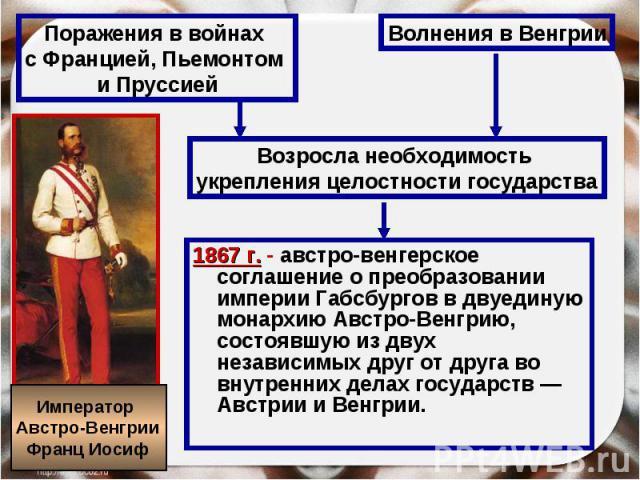 Поражения в войнах с Францией, Пьемонтом и Пруссией Волнения в Венгрии Возросла необходимость укрепления целостности государства 1867 г. - австро-венгерское соглашение о преобразовании империи Габсбургов в двуединую монархию Австро-Венгрию, состоявш…