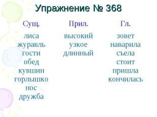 Упражнение № 368 лисажуравльгостиобедкувшингорлышконосдружба высокийузкоедлинный