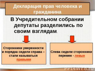 Декларация прав человека и гражданина В Учредительном собрании депутаты разделил