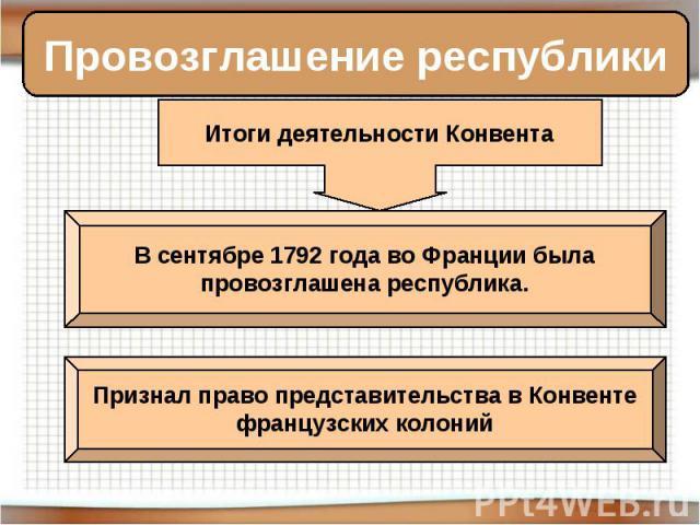 Провозглашение республики Итоги деятельности Конвента В сентябре 1792 года во Франции былапровозглашена республика. Признал право представительства в Конвентефранцузских колоний