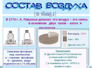 СОСТАВ ВОЗДУХА В 1774 г. А. Лавуазье доказал, что воздух – это смесь в основном