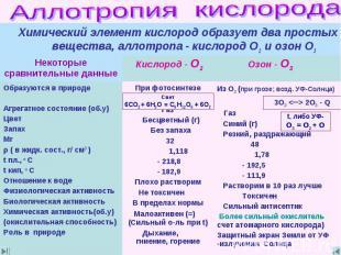 Аллотропия кислорода Химический элемент кислород образует два простых вещества,