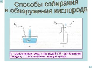 Способы собиранияи обнаружения кислорода а – вытеснением воды ( над водой ); б –
