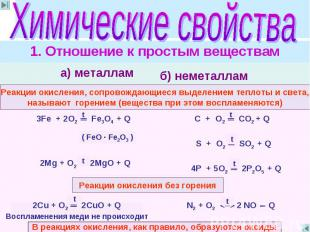 Химические свойства 1. Отношение к простым веществам Реакции окисления, сопровож