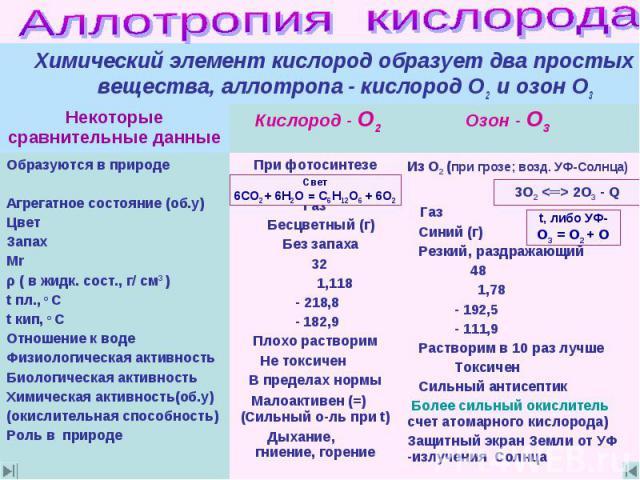 Аллотропия кислорода Химический элемент кислород образует два простых вещества, аллотропа - кислород О2 и озон О3