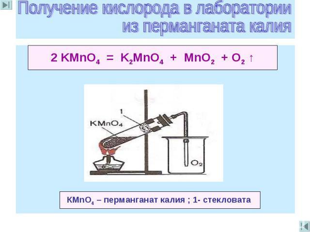 Получение кислорода в лаборатории из перманганата калия 2 KMnO4 = K2MnO4 + MnO2 + O2 ↑ КМnO4 – перманганат калия ; 1- стекловата
