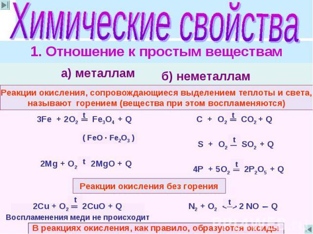 Химические свойства 1. Отношение к простым веществам Реакции окисления, сопровождающиеся выделением теплоты и света,называют горением (вещества при этом воспламеняются) Реакции окисления без горения В реакциях окисления, как правило, образуются оксиды