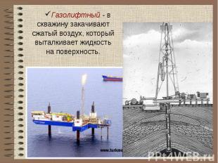 Газолифтный - в скважину закачивают сжатый воздух, который выталкивает жидкость